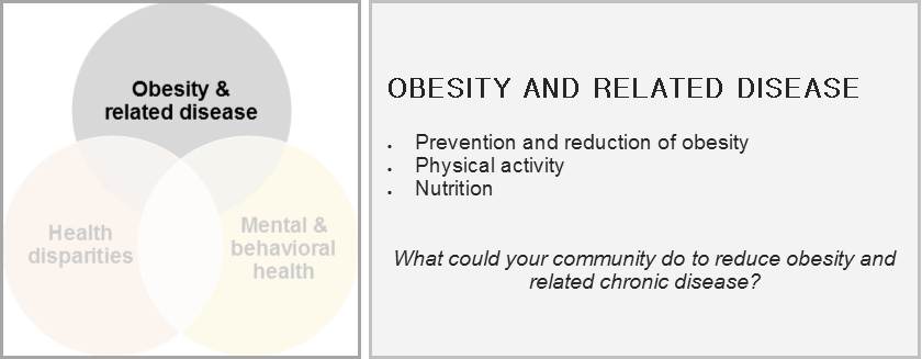 obesity and related disease